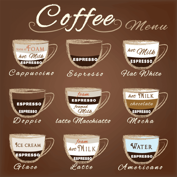 tips about making different types of coffee from Espresso
